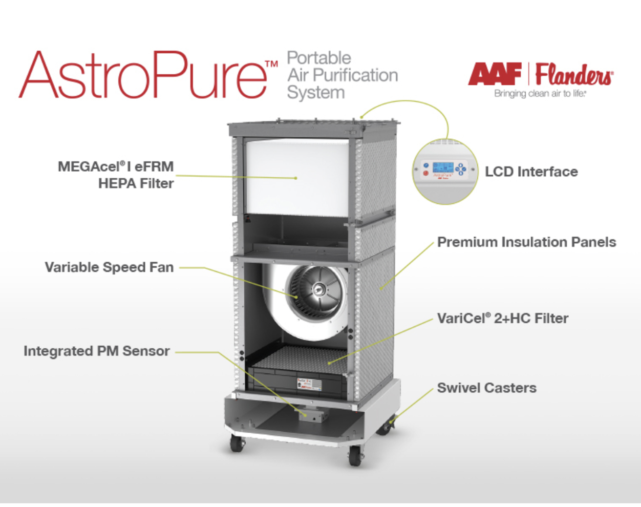 First-class features provide a breath of fresh air. Introducing AstroPure™ from AAF Flanders.