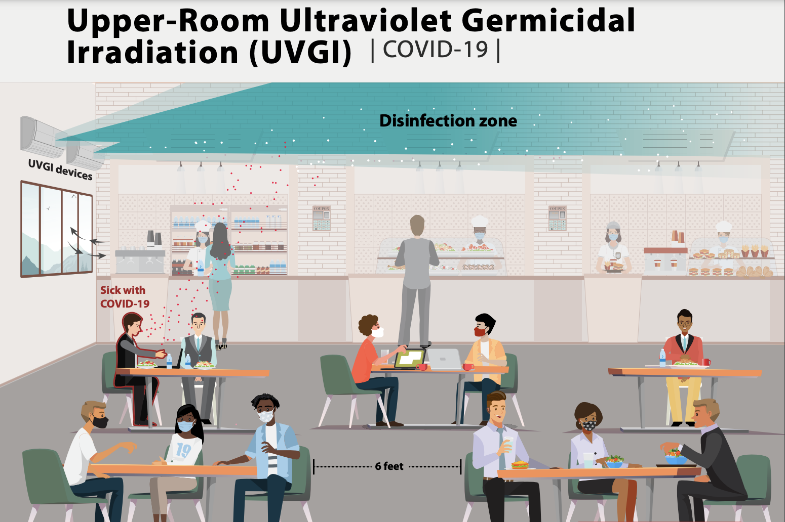 UVGI Facts From the CDC